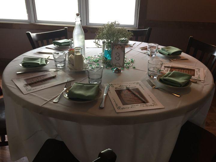 Tmx 1504734340661 Img8831 Cortlandt Manor, NY wedding catering