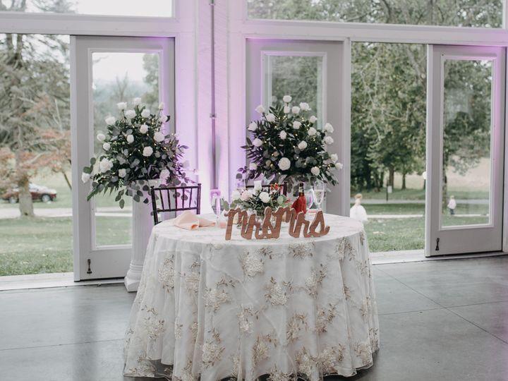 Tmx Philter Photo 2022 2 51 1047683 Harrisburg, PA wedding planner