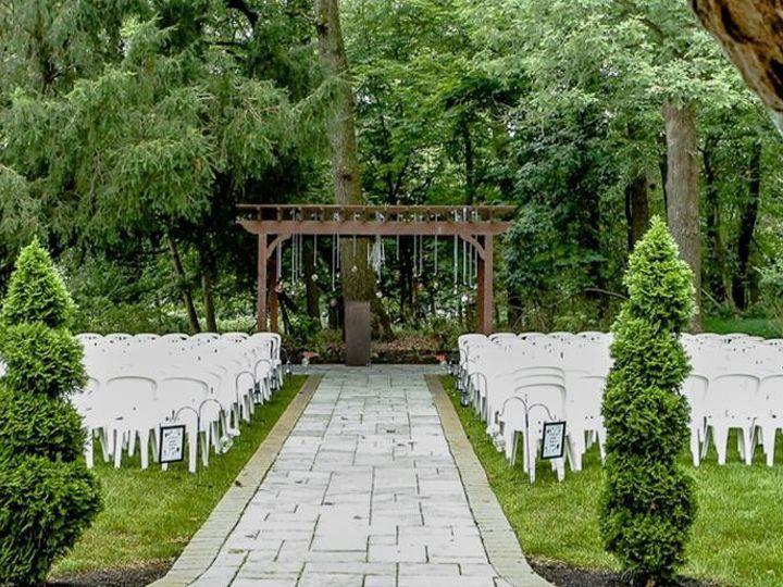 Tmx 1498931175003 Sc Lancaster, Pennsylvania wedding ceremonymusic