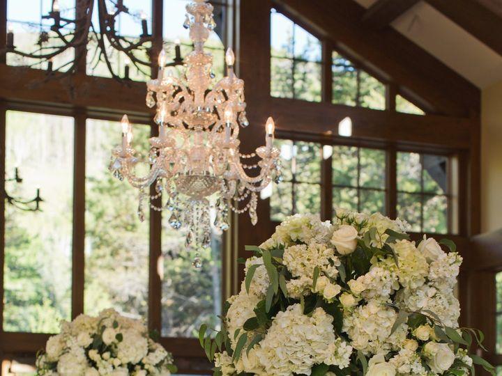 Tmx 0945 51 120983 Vail wedding planner