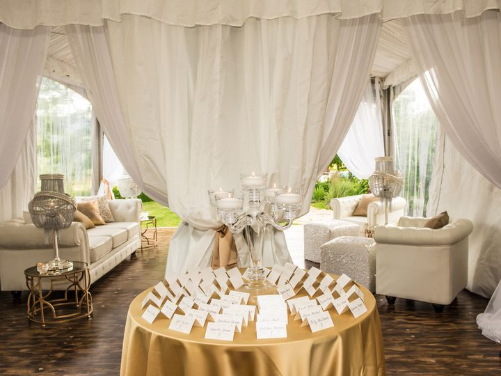 Tmx 1446432669421 0910 Vail wedding planner