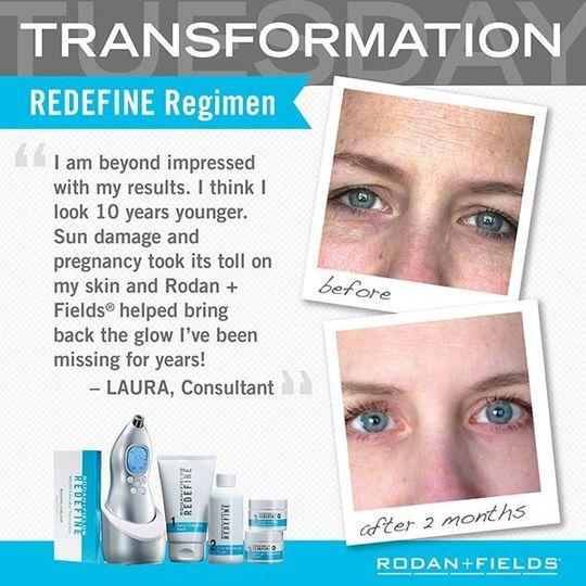 redefine transformation