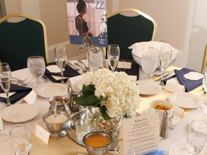 Tmx 1490903641440 1914 Gettysburg, PA wedding venue