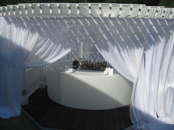 Tmx 1296090994027 IMG4538 Franklin wedding planner