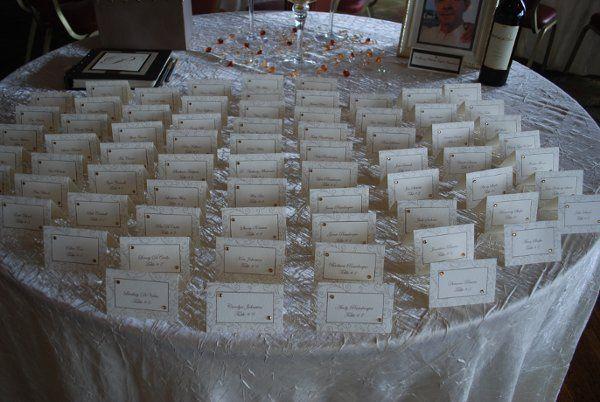 Tmx 1296095455081 DSC0028 Franklin wedding planner