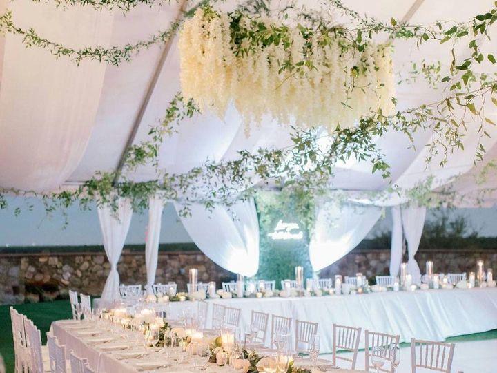 Tmx Be1 51 1979093 159911882648316 Oak Creek, WI wedding planner