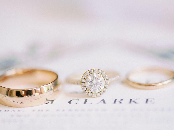 Tmx 750 8092 51 1021293 159175108594374 Midlothian, Virginia wedding planner