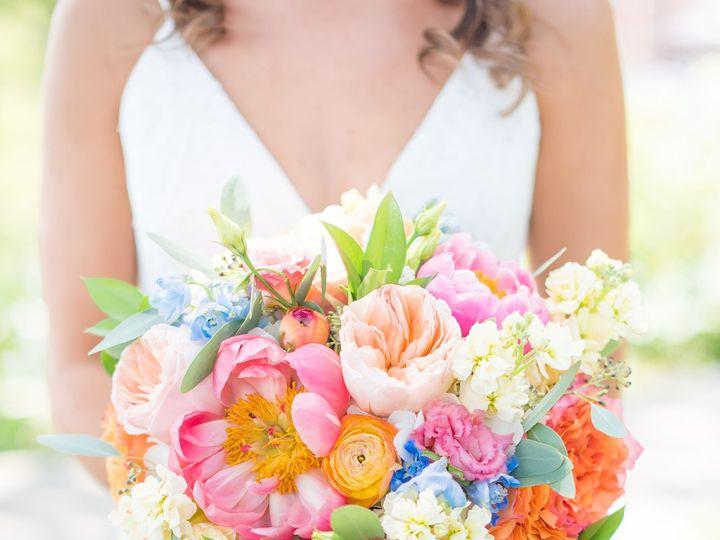 Tmx Rtp 5076 51 1021293 159175123740953 Midlothian, Virginia wedding planner