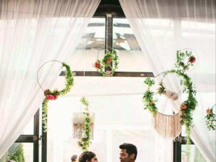 Tmx Screen Shot 2020 07 09 At 3 21 39 Pm 51 1268293 159432286053955 Brooklyn, NY wedding planner