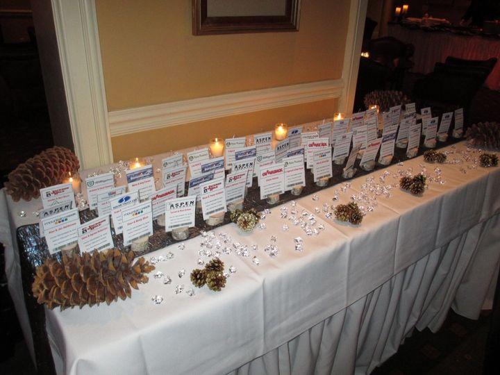 Tmx 1389117402974 Maxplacecardtab Livingston wedding planner