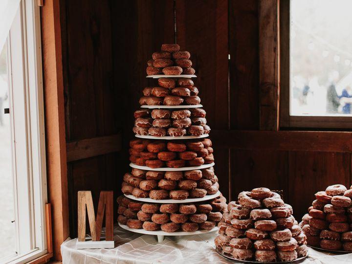 Tmx Theramsdens 3870 1 51 1055493 Albany, NY wedding cake