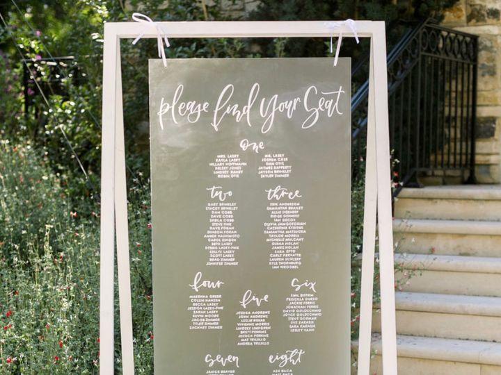 Tmx 78502594 973564399665603 3240642160151756800 O 51 1994593 160368348812650 Irvine, CA wedding eventproduction
