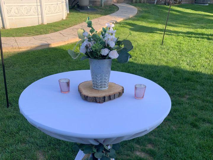 Tmx Euc Cocktail 51 2017593 161425357766896 Wixom, MI wedding planner
