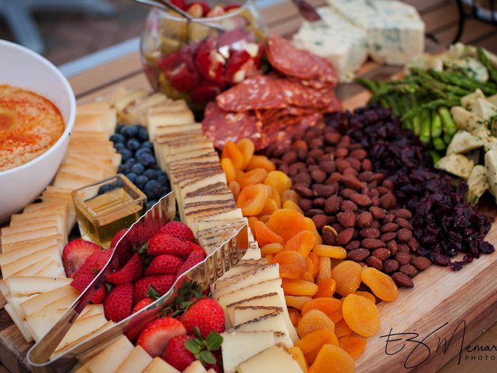 Tmx Food 1 51 647593 1569518514 Linwood, NJ wedding venue
