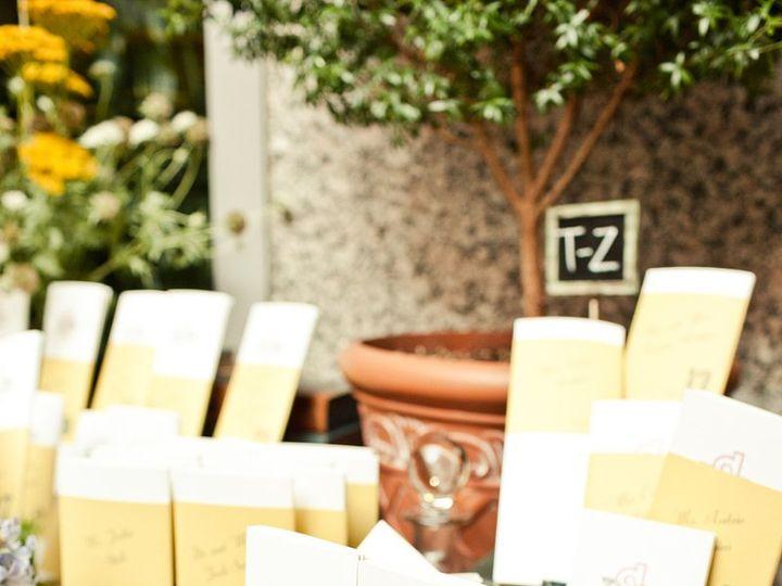 Tmx 1346343541829 DanielleBradyWeddingDisc1419 Philadelphia, PA wedding photography