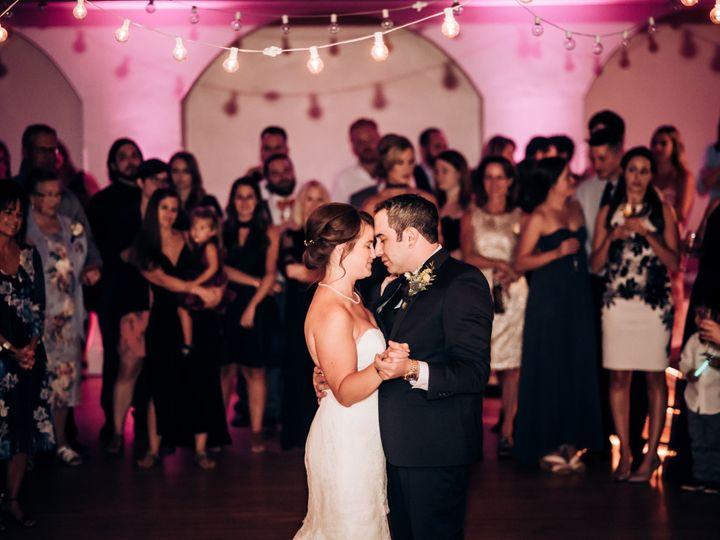 Tmx 1533781549 F9d81edba4805f1d 1533781547 Deeb07f3b4fa381e 1533781543395 12 Resize Denver, CO wedding planner