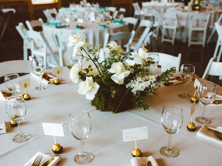 Tmx Smallerred Aspen Photography 83 51 792793 1571539665 Denver, CO wedding planner