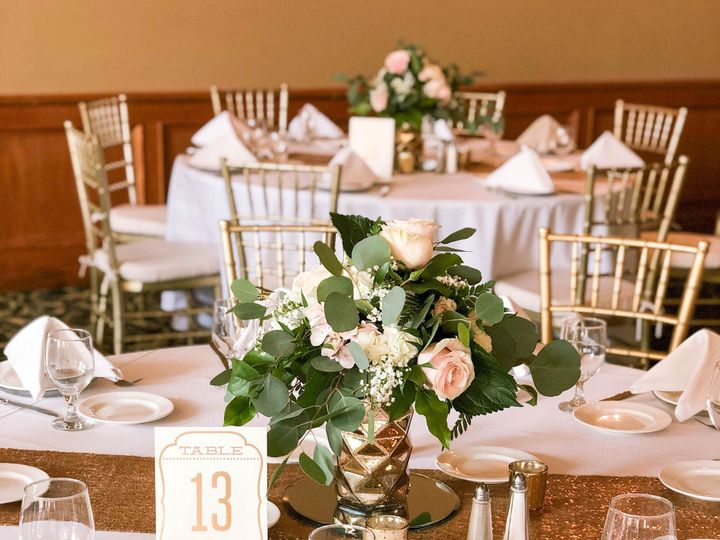 Tmx Tablescape 2 51 44793 1573244035 Livonia, MI wedding venue