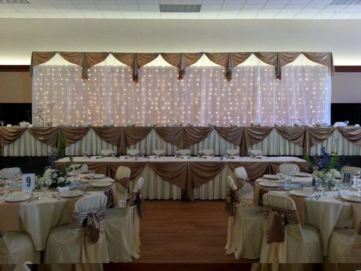 Tmx 1446054330898 20140509151245 Appleton, Wisconsin wedding eventproduction