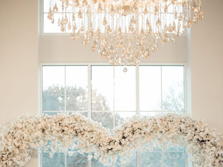 Tmx  Blg0193 51 1070893 160938281859156 Southlake, TX wedding planner