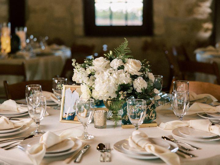 Tmx Hub 7267 51 1070893 161256748240699 Southlake, TX wedding planner