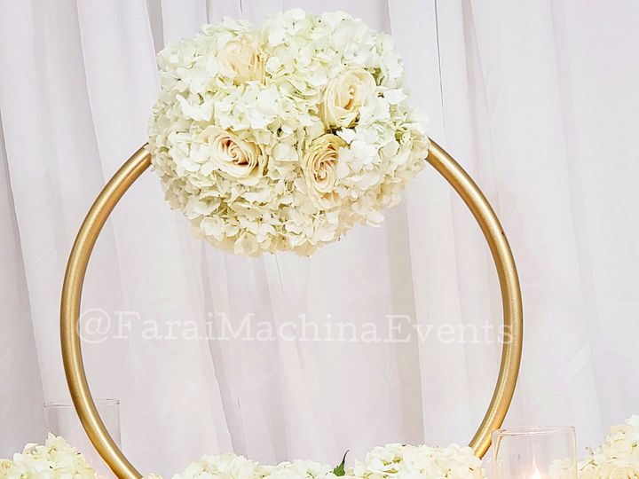 Tmx Picture 20191007 102438123 51 988893 1570492816 Greensboro, NC wedding eventproduction