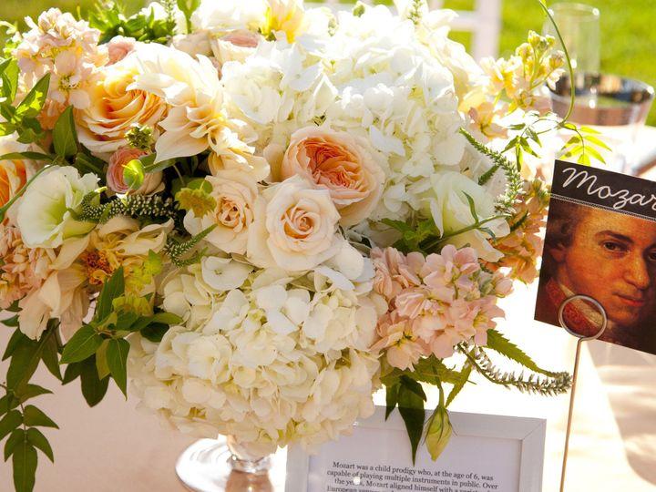 Tmx 1418248225348 Laver Photography 4 Santa Rosa, California wedding planner