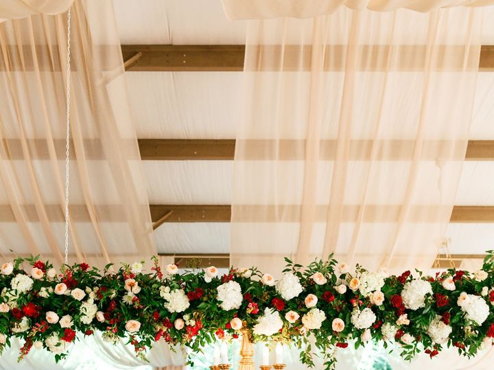Tmx 20181006 091500000 Ios 51 134993 V1 Loudon, TN wedding venue
