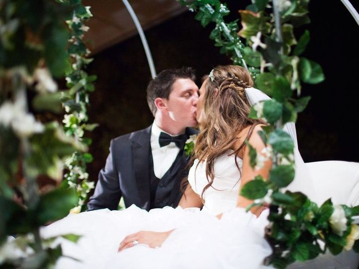 Tmx 1428590694613 Pis9 Dallas wedding dj