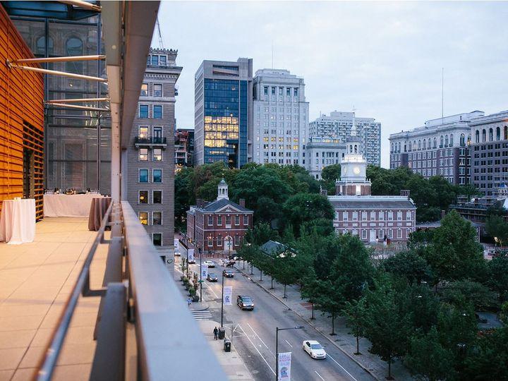Tmx View Of Historic Indpendence Hall 51 543104 1557245087 Philadelphia, PA wedding venue