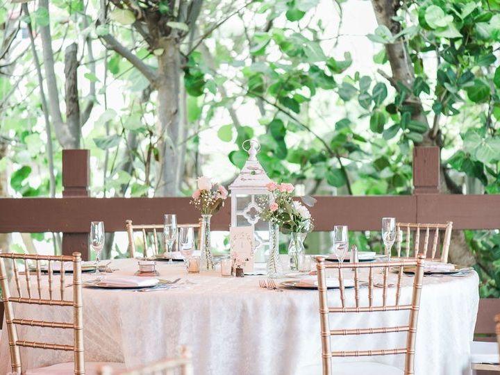 Tmx Kelsy 5 51 686104 1564766234 Lake Worth wedding planner