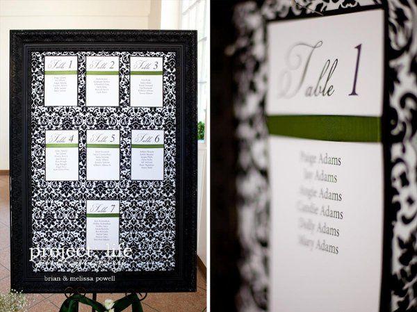 Tmx 1334691462728 ProjectLifePhotographyBuckleyAdamsWedding0046 Rock Hill wedding planner
