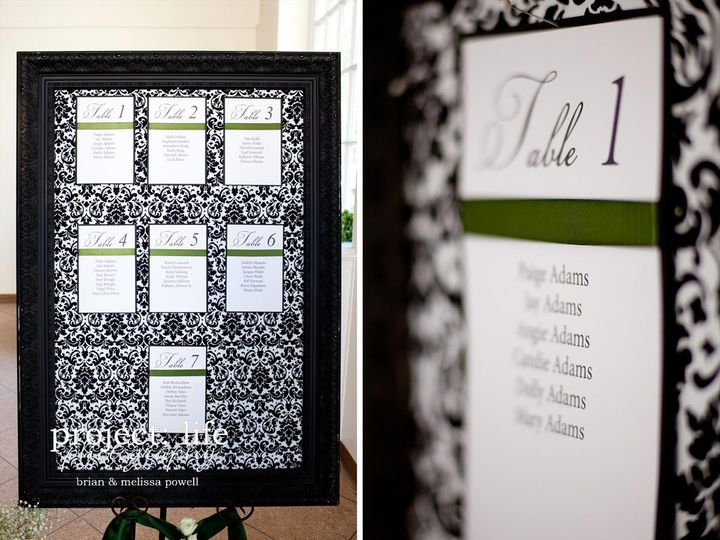 Tmx 1376585397978 Projectlifephotographybuckleyadamswedding0046 Rock Hill wedding planner