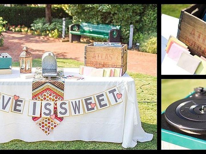 Tmx 1377790348575 2013 08 170070 Rock Hill wedding planner