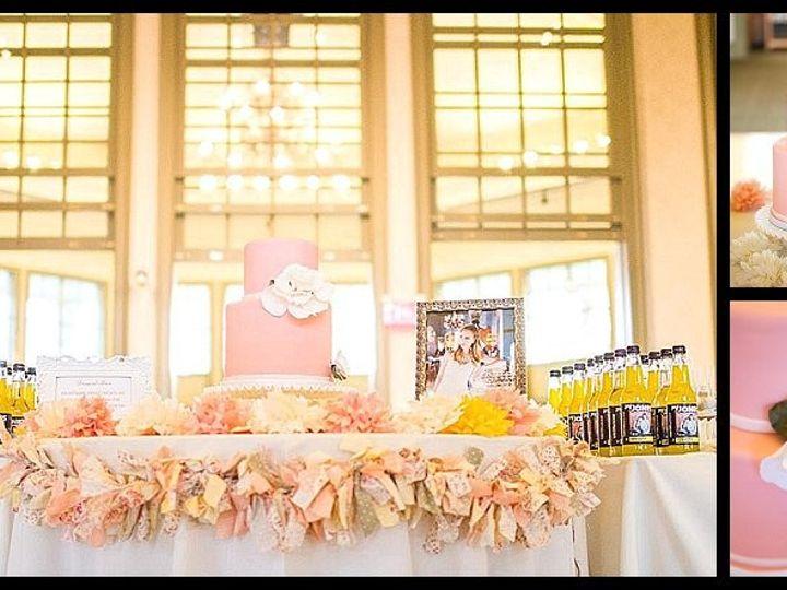 Tmx 1377790365636 2013 08 170076 Rock Hill wedding planner