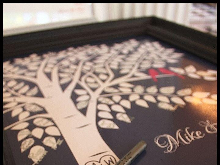 Tmx 1377790390550 2013 08 190018 Rock Hill wedding planner