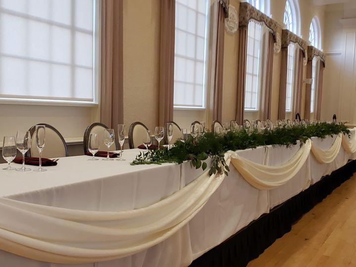 Tmx 20191018 175834 Resized 2 51 1012304 158871770590645 Kenosha, WI wedding venue