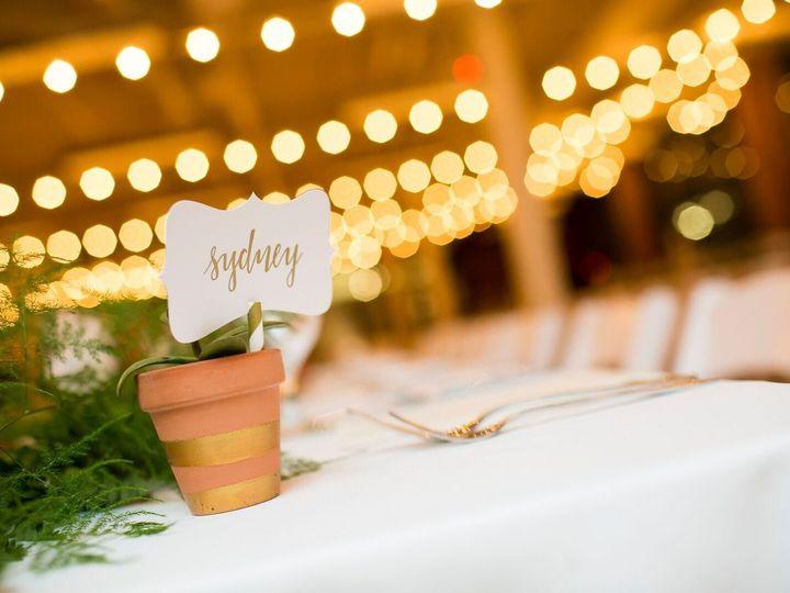 Tmx 1510673784029 Etwjb1h24log1 N5ih2mb4kjvnwj1vdqozbgcerqg4 1 Reading, Pennsylvania wedding venue