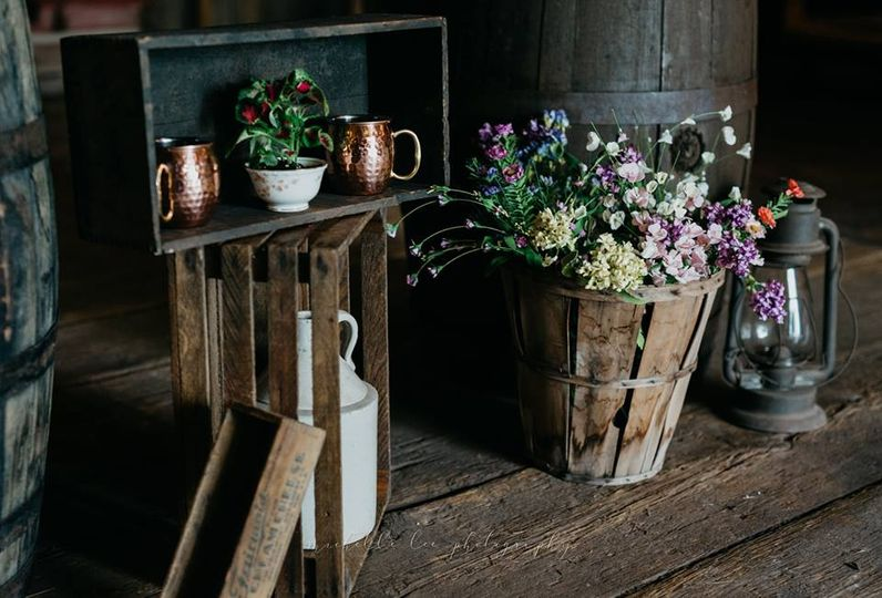 Country Details