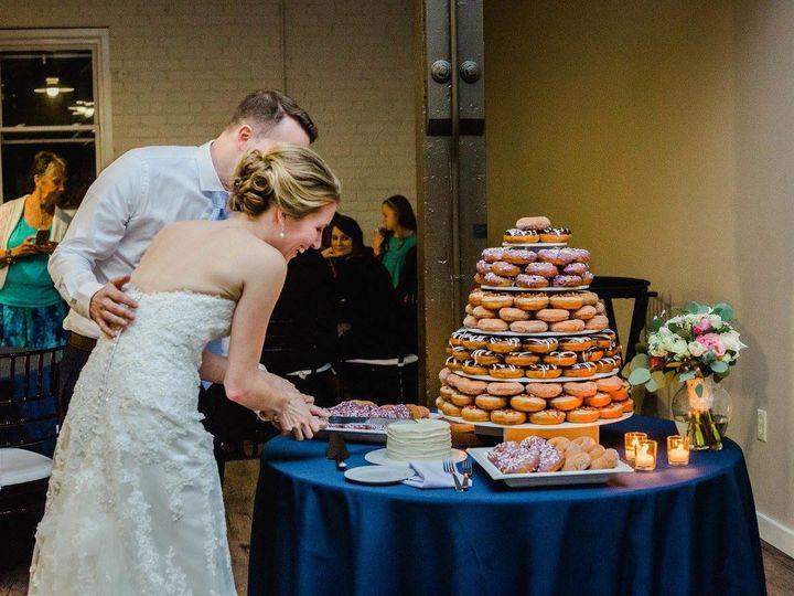 Tmx 1510258240806 192229071554922304587716672254556749020389o Raleigh, North Carolina wedding venue