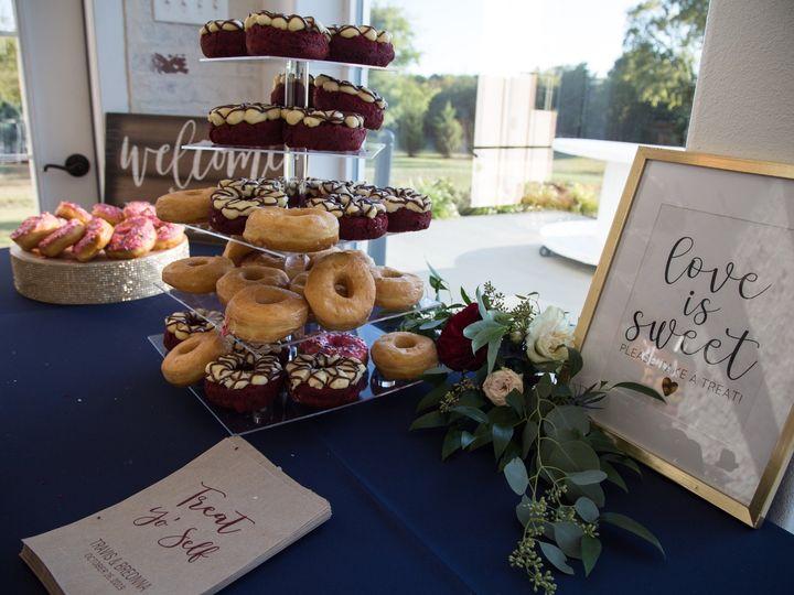 Tmx Edited Photos 49 51 375404 159295225377725 Grand Prairie, TX wedding planner