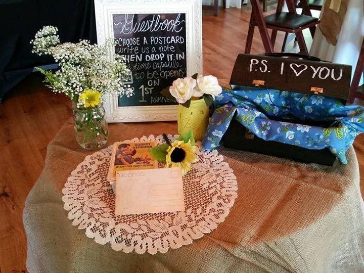 Tmx 1469691744458 Hillard13 Arlington, VA wedding planner