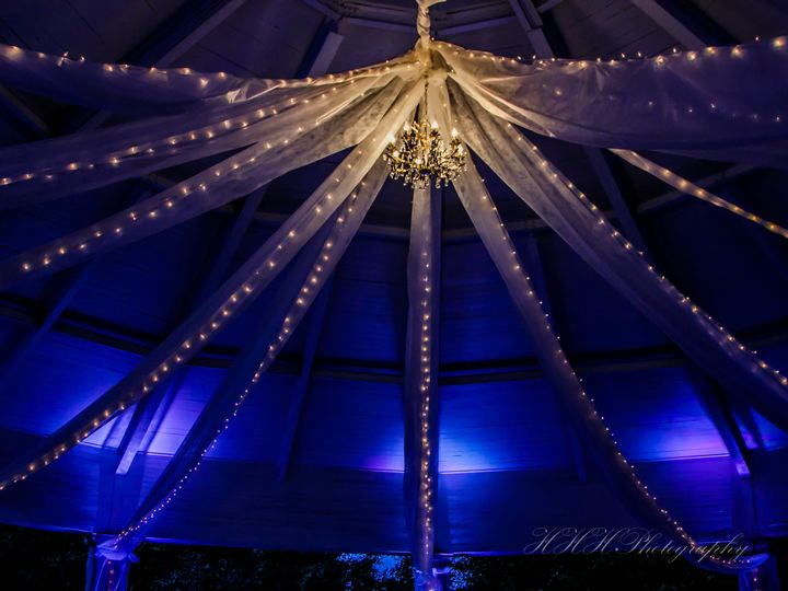Tmx 1487815007077 Hhh8760 Arlington, VA wedding planner