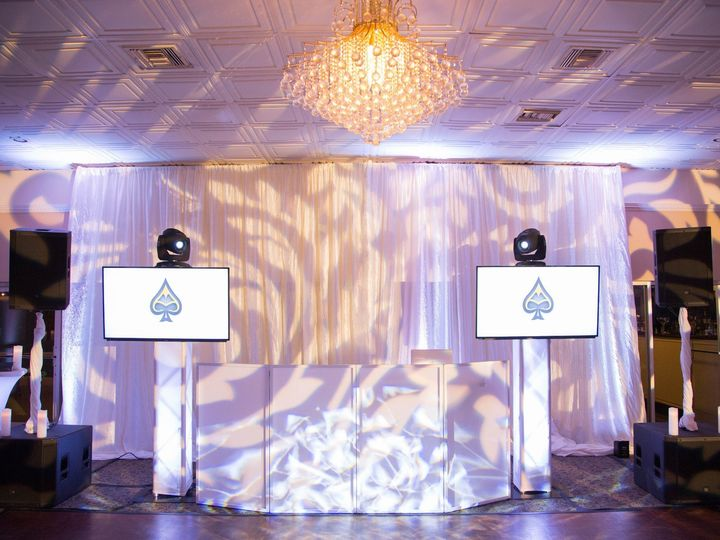 Tmx Aceentertainment11of23 51 907904 1568846242 San Lorenzo, CA wedding dj