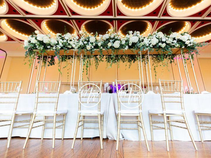 Tmx Yovino Wedding Mpac Lottie Lillian Photography Photocreditneeded 109 51 144014 157488577333249 Milwaukee, WI wedding venue