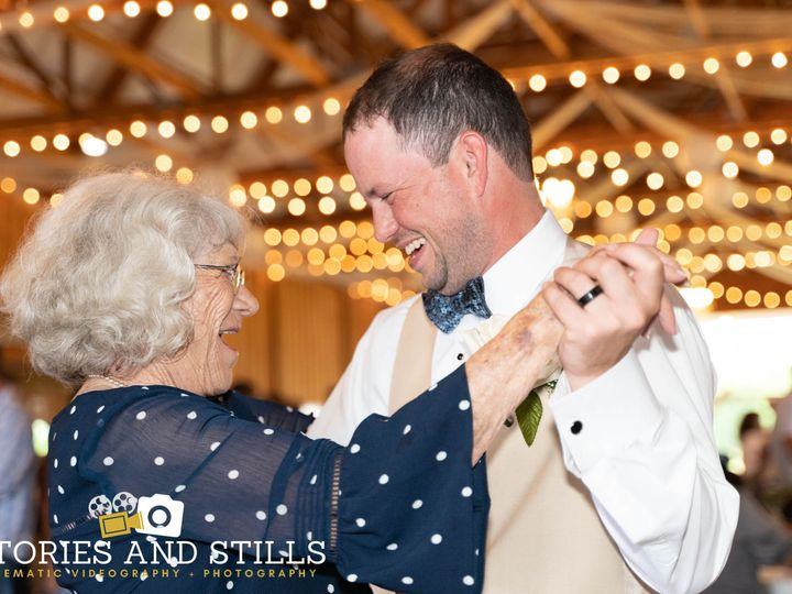 Tmx Stories And Stills Tharyn 2 51 952114 1562732759 Aiken, SC wedding videography