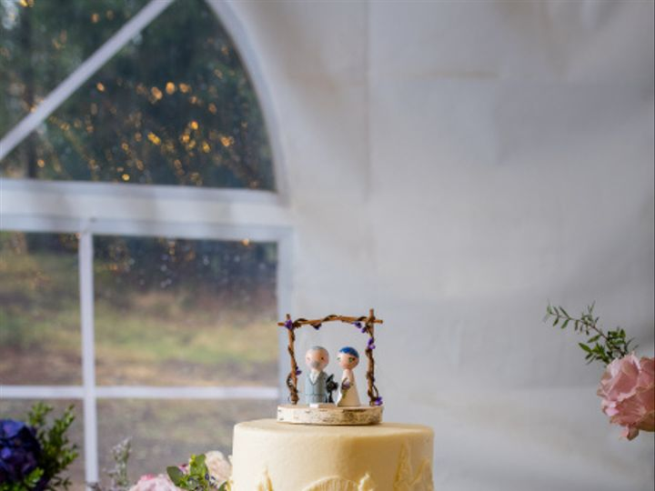 Tmx Skibowl10 51 973414 Portland, OR wedding planner
