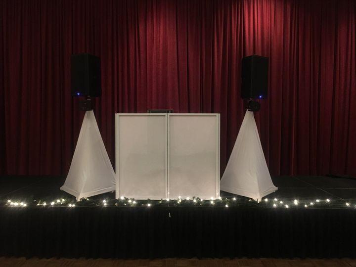 Tmx 1 Dj Speaker Setup 51 499414 158396937638159 Oakland, CA wedding dj