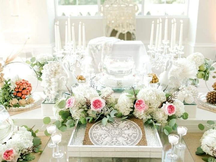 Tmx Fb Img 1577390088541 51 732514 157815206748381 Ardmore, OK wedding planner