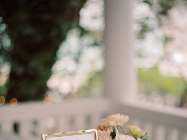 Tmx Bar 51 437514 160636132929825 Colorado Springs, CO wedding planner